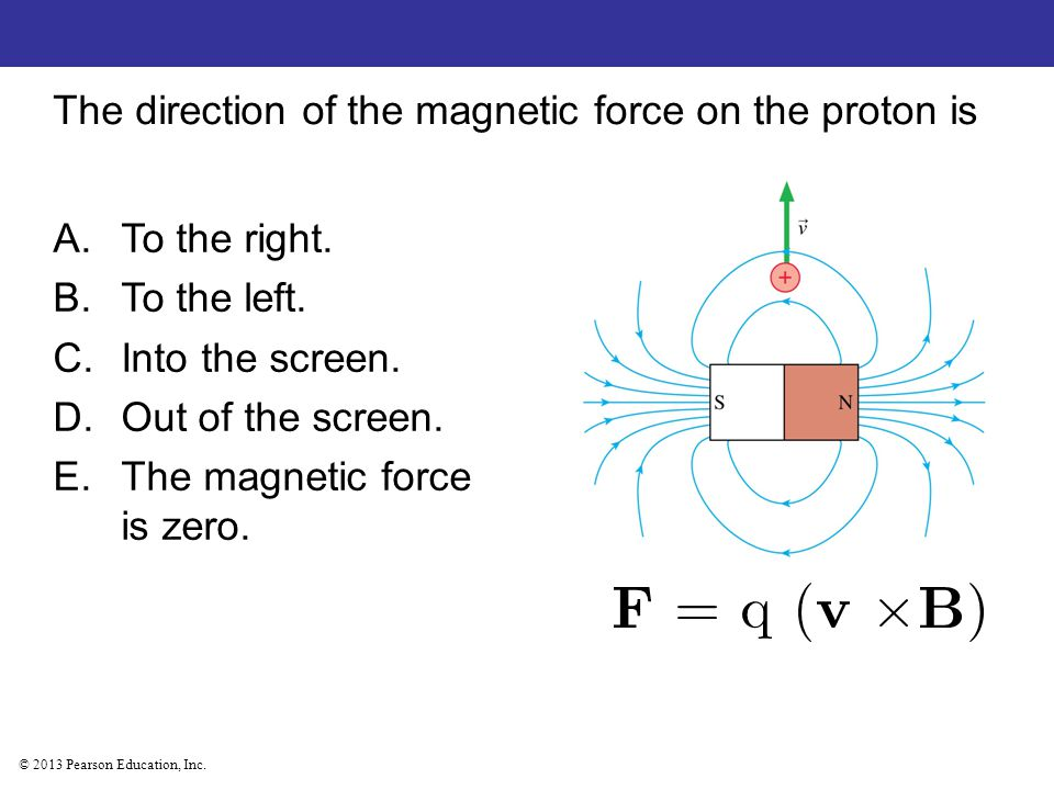 The direction of the magnetic force on the proton is