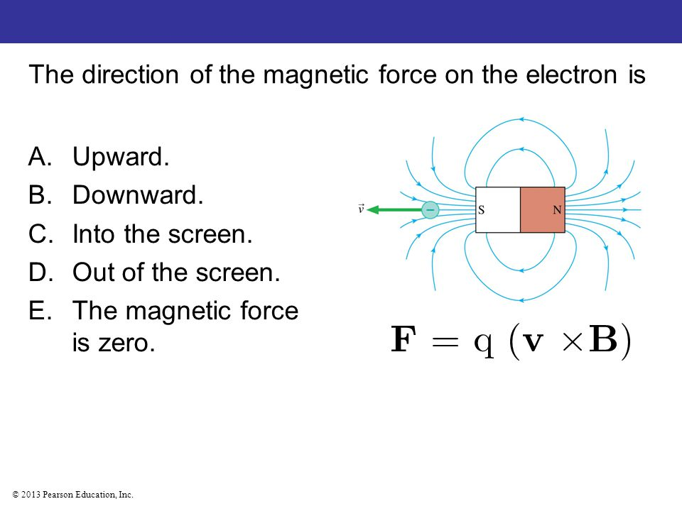 The direction of the magnetic force on the electron is