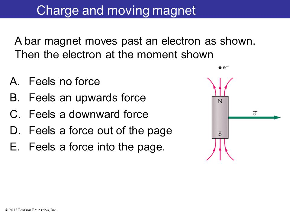 Charge and moving magnet