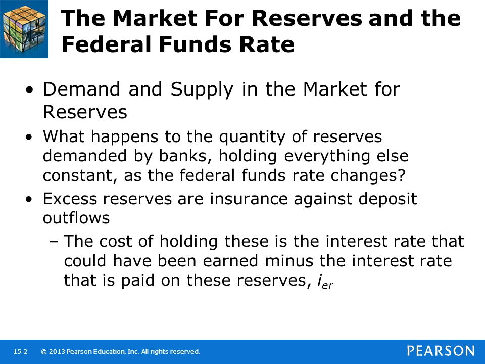 The Market For Reserves and the Federal Funds Rate