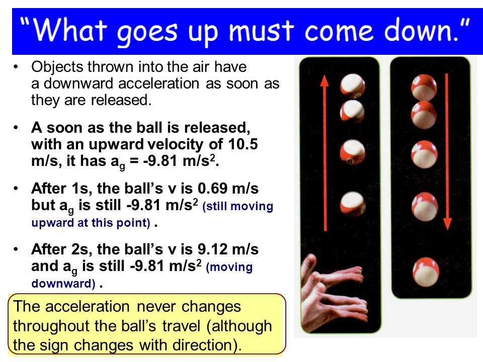 The acceleration never changes throughout the ball's travel (although