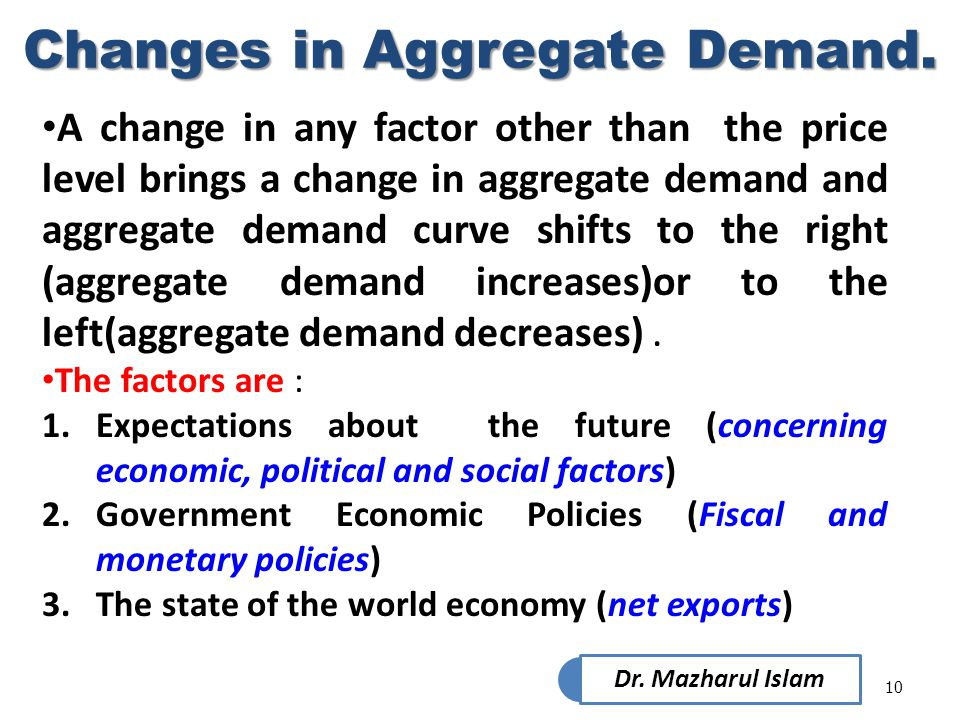 Changes in Aggregate Demand.