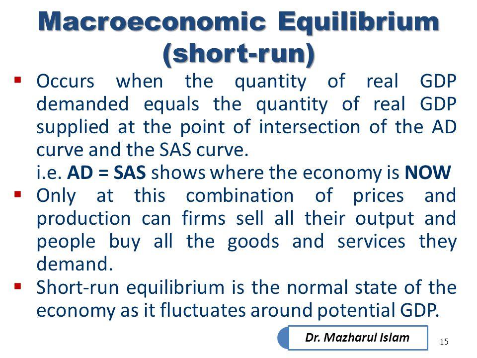 Macroeconomic Equilibrium (short-run)