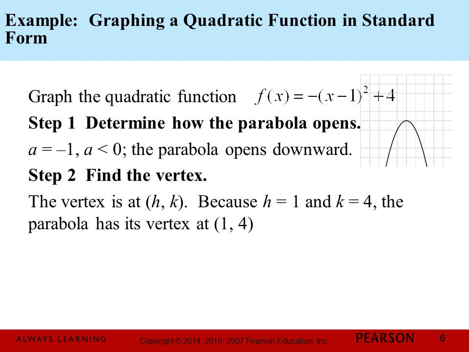 Example: Graphing a Quadratic Function in Standard Form