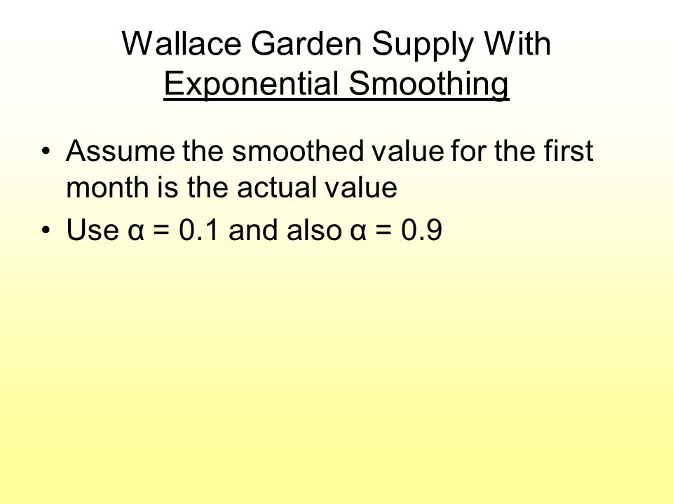 Wallace Garden Supply With Exponential Smoothing