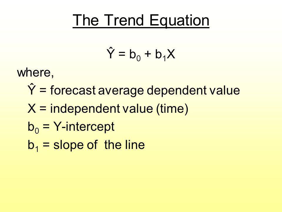 The Trend Equation Ŷ = b0 + b1X where,