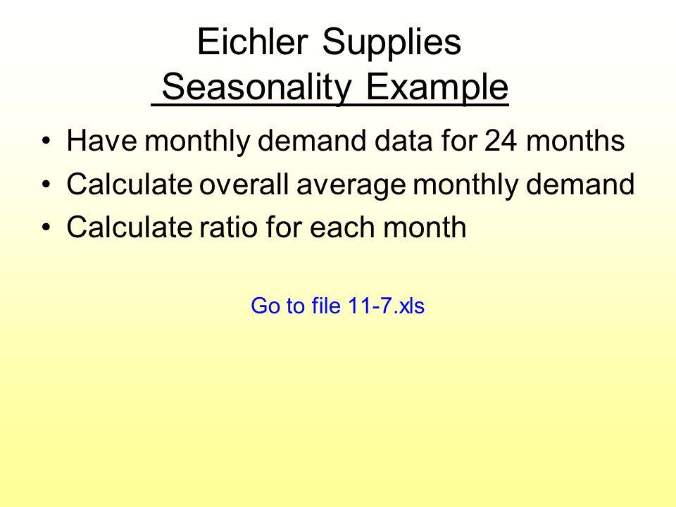 Eichler Supplies Seasonality Example