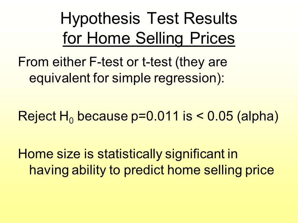Hypothesis Test Results for Home Selling Prices