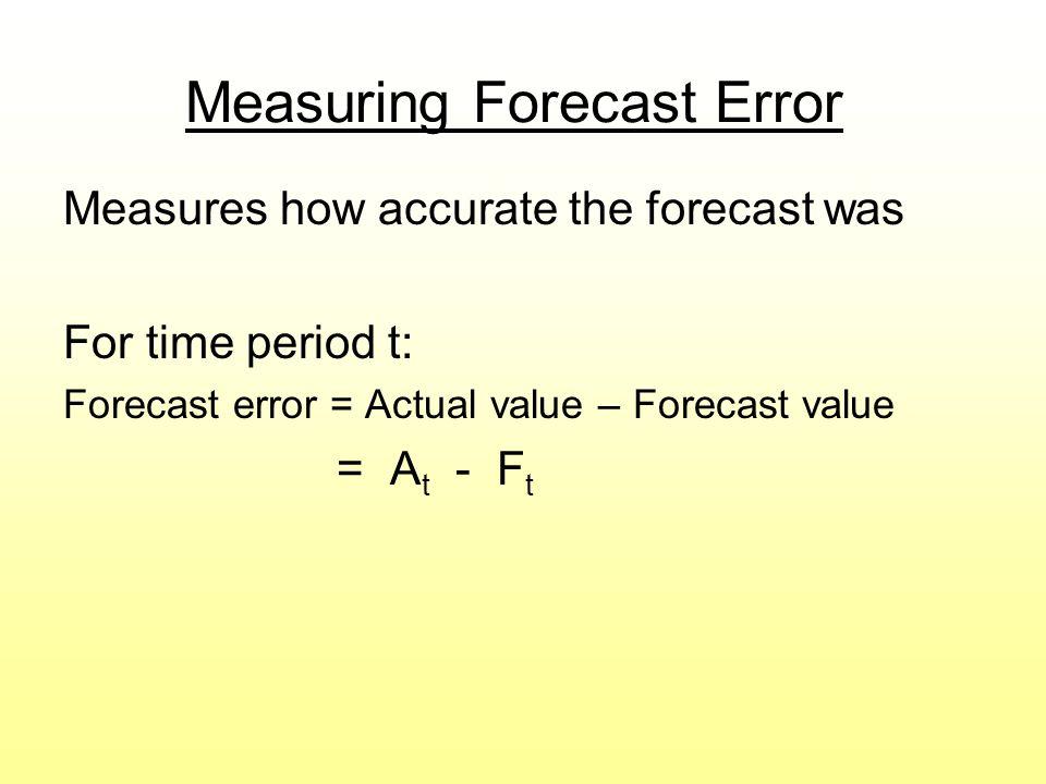 Measuring Forecast Error