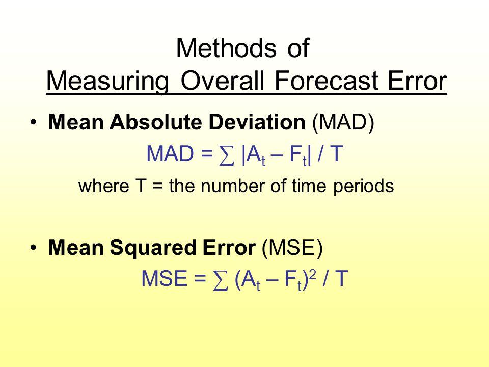 Methods of Measuring Overall Forecast Error