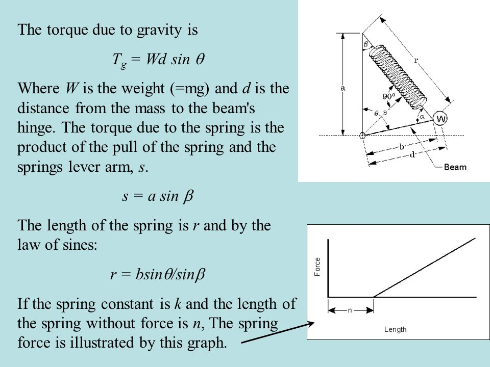 The torque due to gravity is