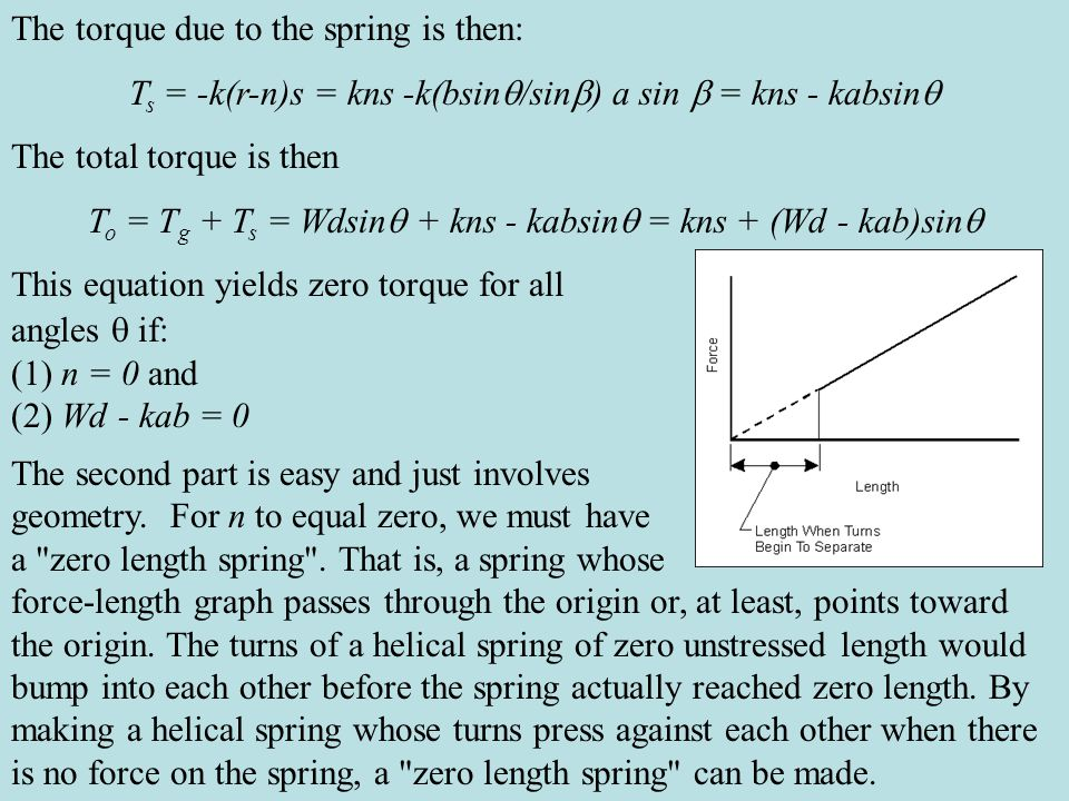 The torque due to the spring is then: