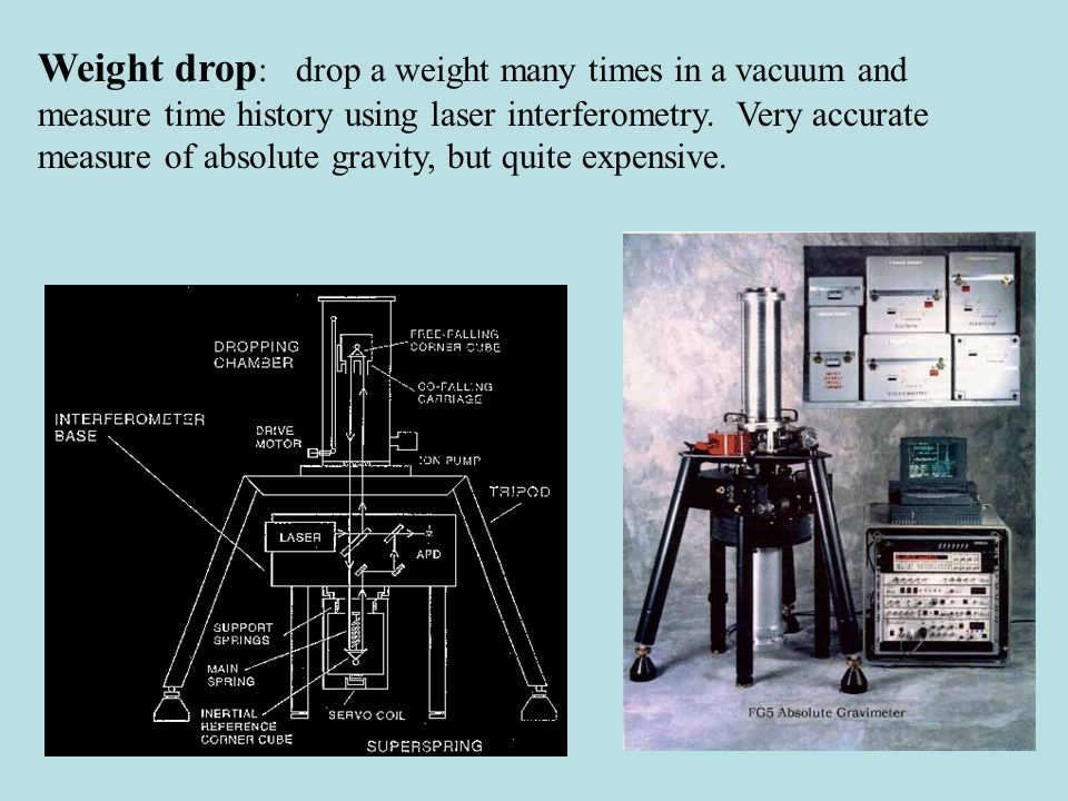 Weight drop: drop a weight many times in a vacuum and measure time history using laser interferometry.