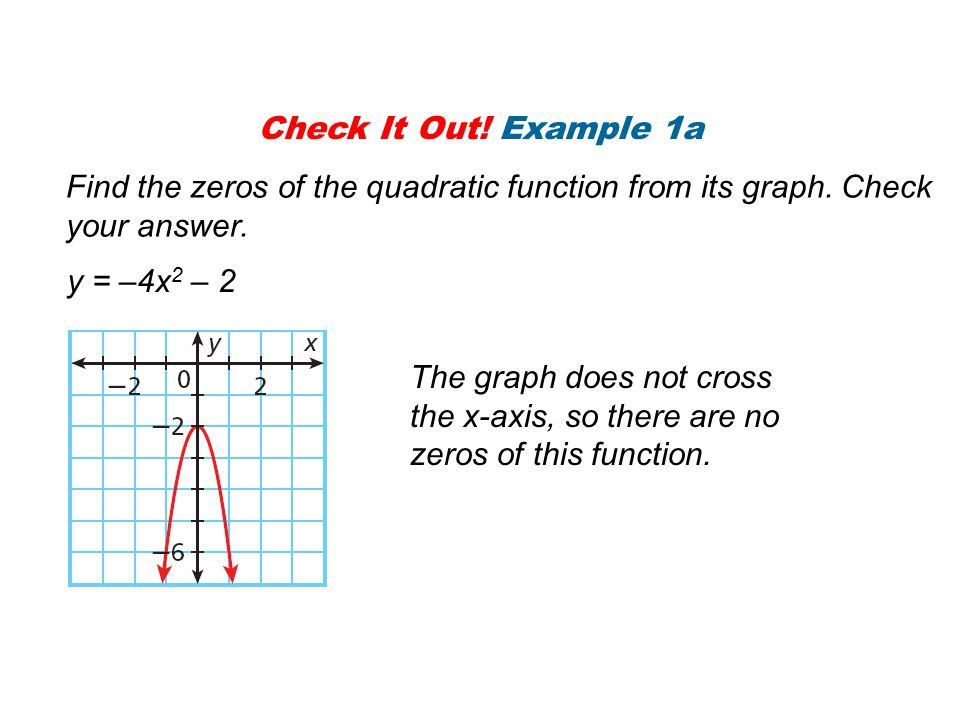 Check It Out! Example 1a Find the zeros of the quadratic function from its graph. Check your answer.