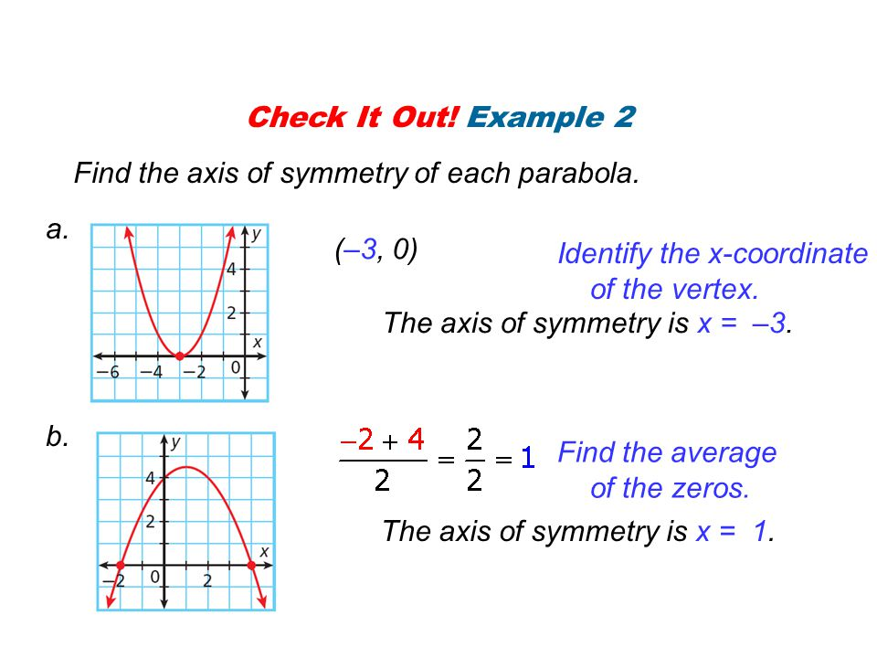 Check It Out! Example 2 Find the axis of symmetry of each parabola. a. (–3, 0) Identify the x-coordinate of the vertex.