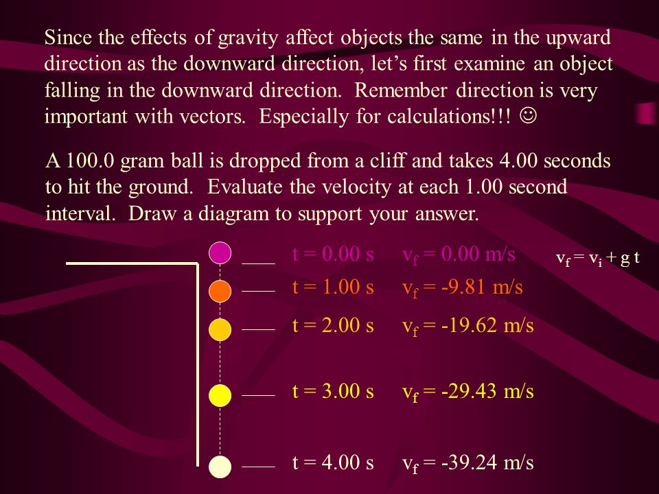 Since the effects of gravity affect objects the same in the upward direction as the downward direction, let's first examine an object falling in the downward direction. Remember direction is very important with vectors. Especially for calculations!!! 