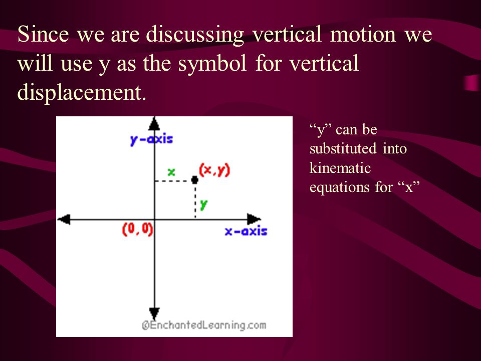 Since we are discussing vertical motion we will use y as the symbol for vertical displacement.