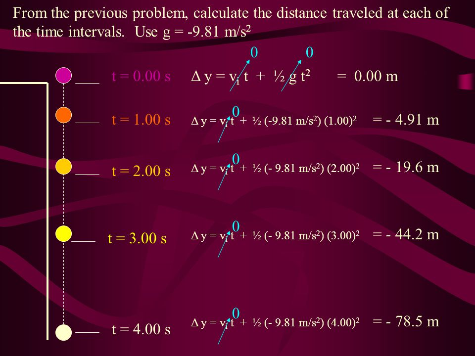 From the previous problem, calculate the distance traveled at each of the time intervals. Use g = -9.81 m/s2