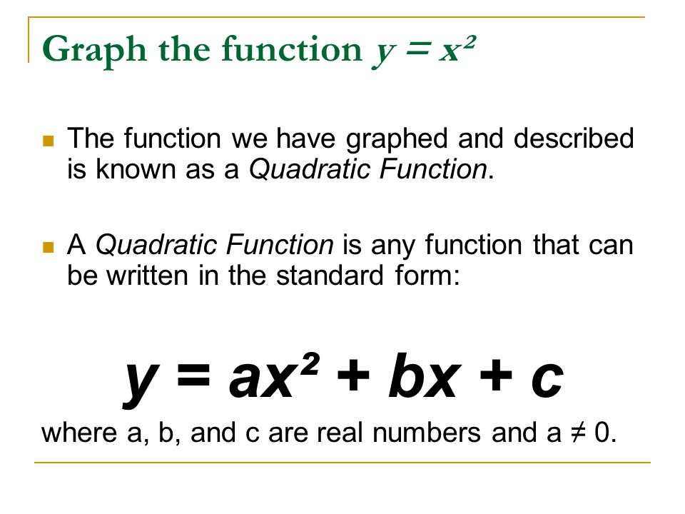 Graph the function y = x²