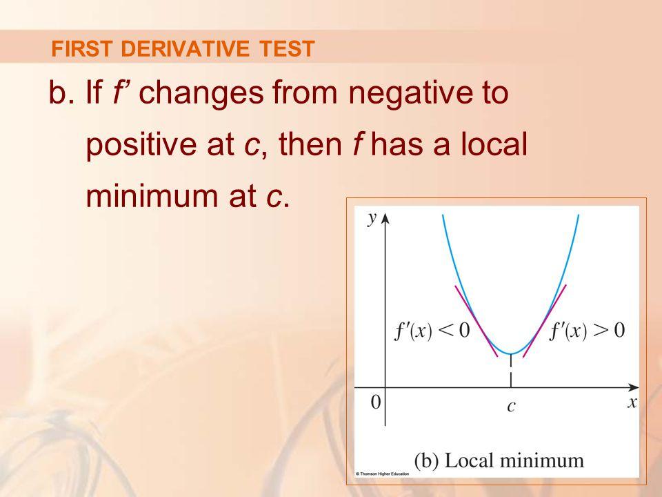 FIRST DERIVATIVE TEST b.