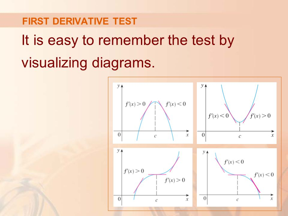 It is easy to remember the test by visualizing diagrams.