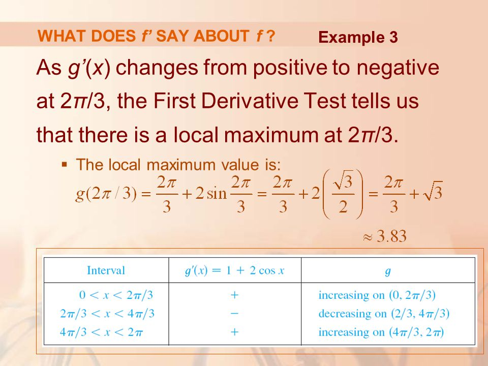WHAT DOES f' SAY ABOUT f Example 3.
