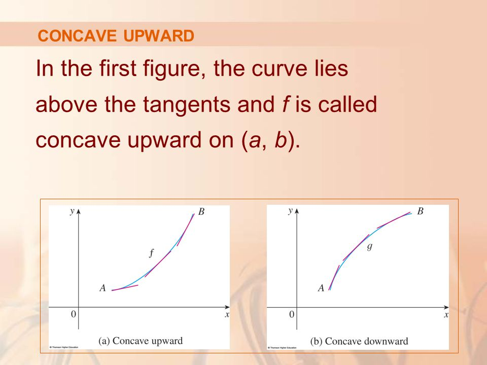 CONCAVE UPWARD In the first figure, the curve lies above the tangents and f is called concave upward on (a, b).