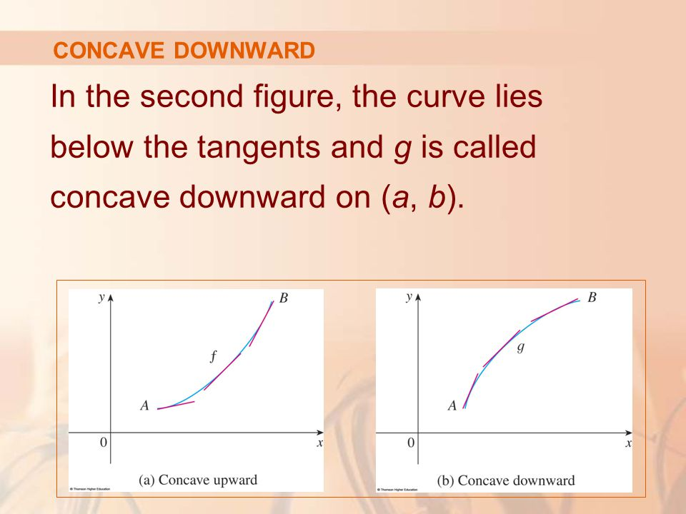 CONCAVE DOWNWARD In the second figure, the curve lies below the tangents and g is called concave downward on (a, b).