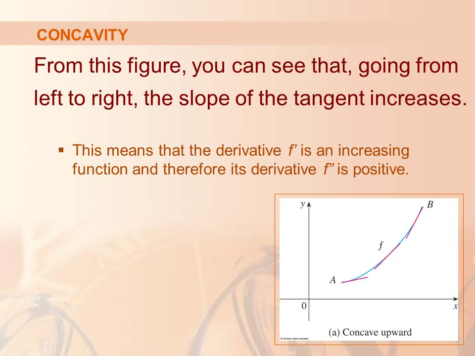 CONCAVITY From this figure, you can see that, going from left to right, the slope of the tangent increases.