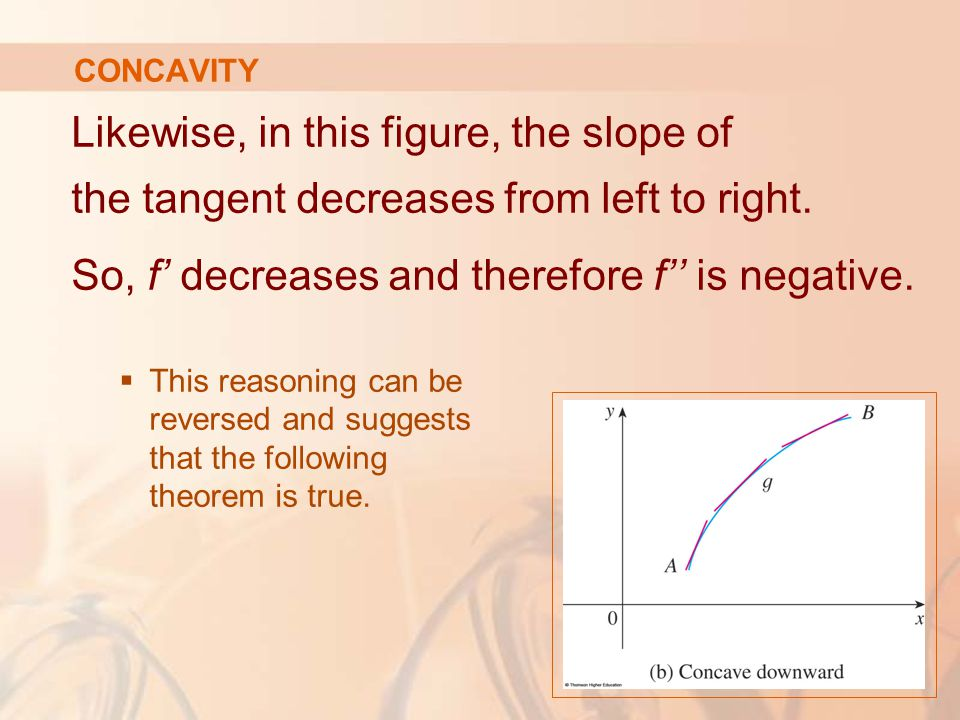 So, f' decreases and therefore f'' is negative.