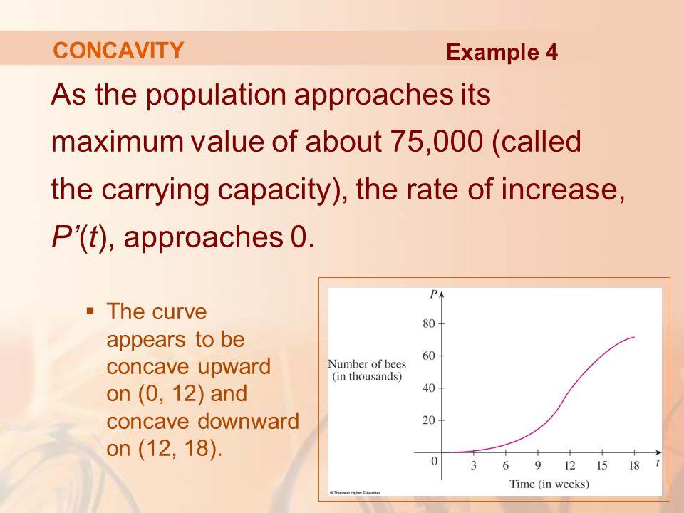 CONCAVITY Example 4.