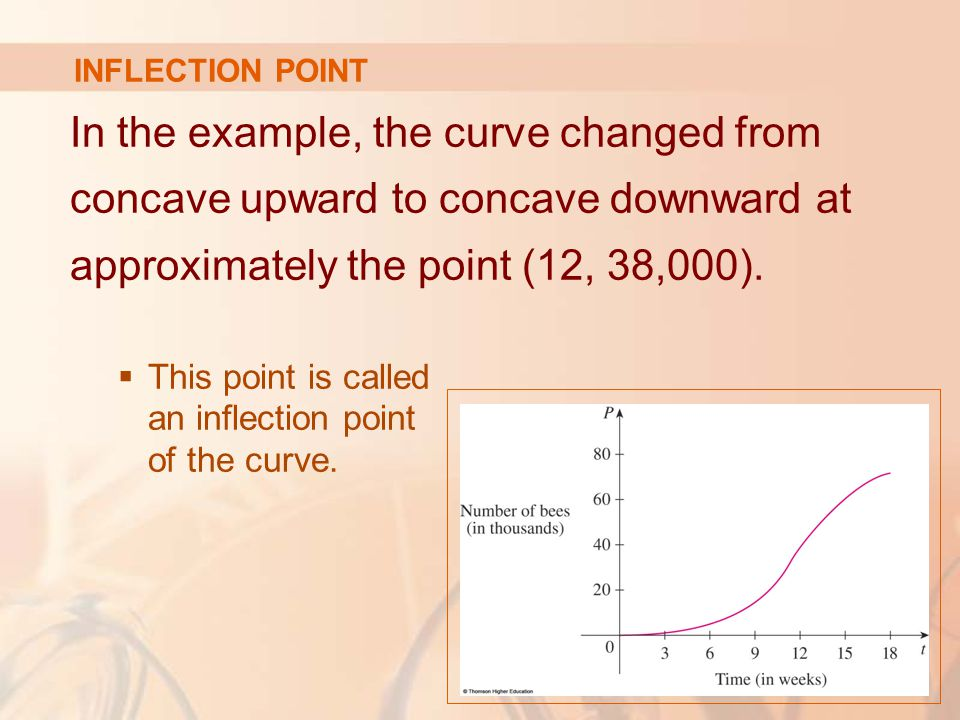 INFLECTION POINT In the example, the curve changed from concave upward to concave downward at approximately the point (12, 38,000).