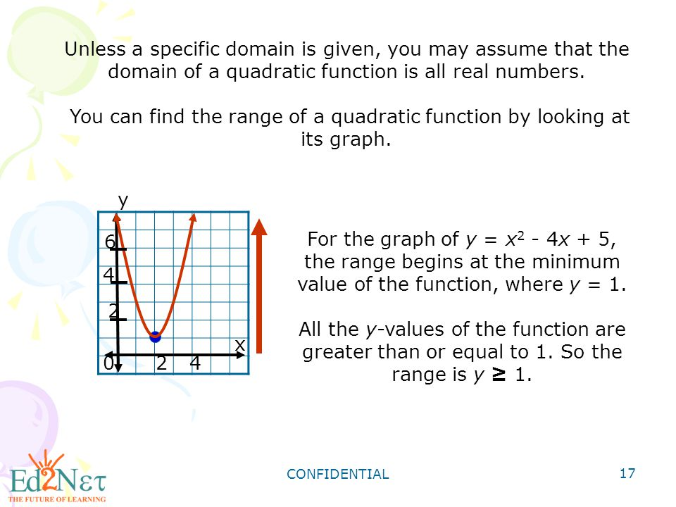 the range begins at the minimum value of the function, where y = 1.