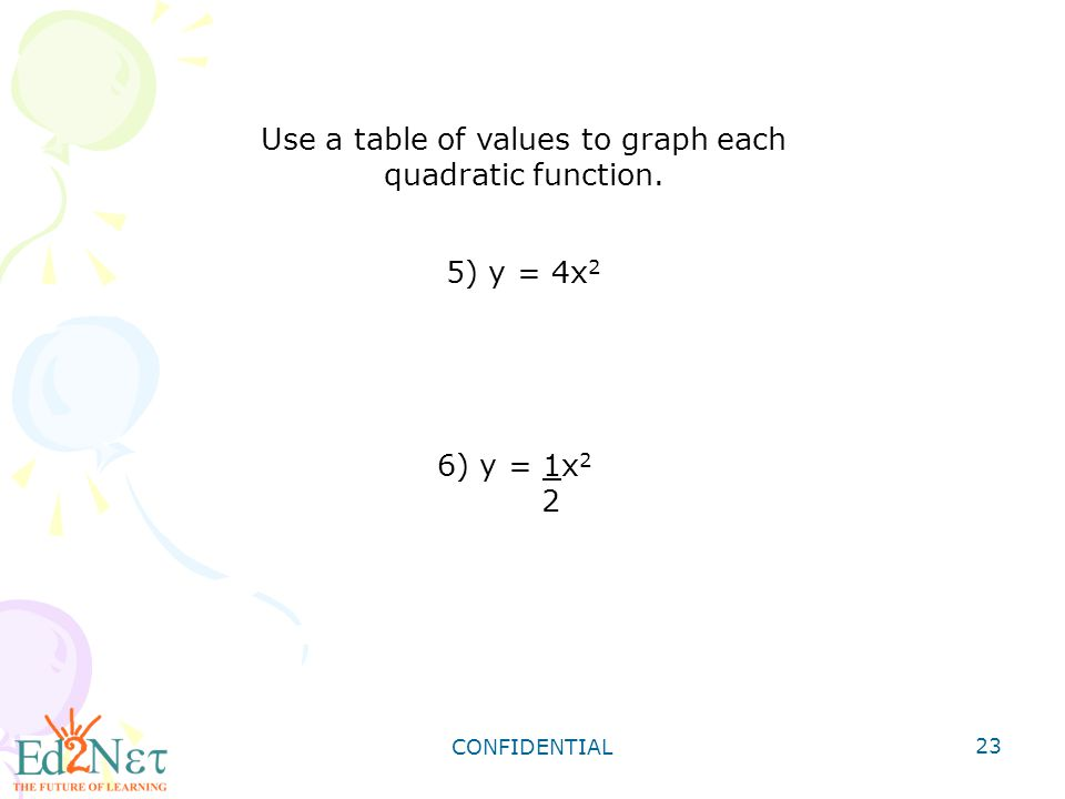 Use a table of values to graph each quadratic function.