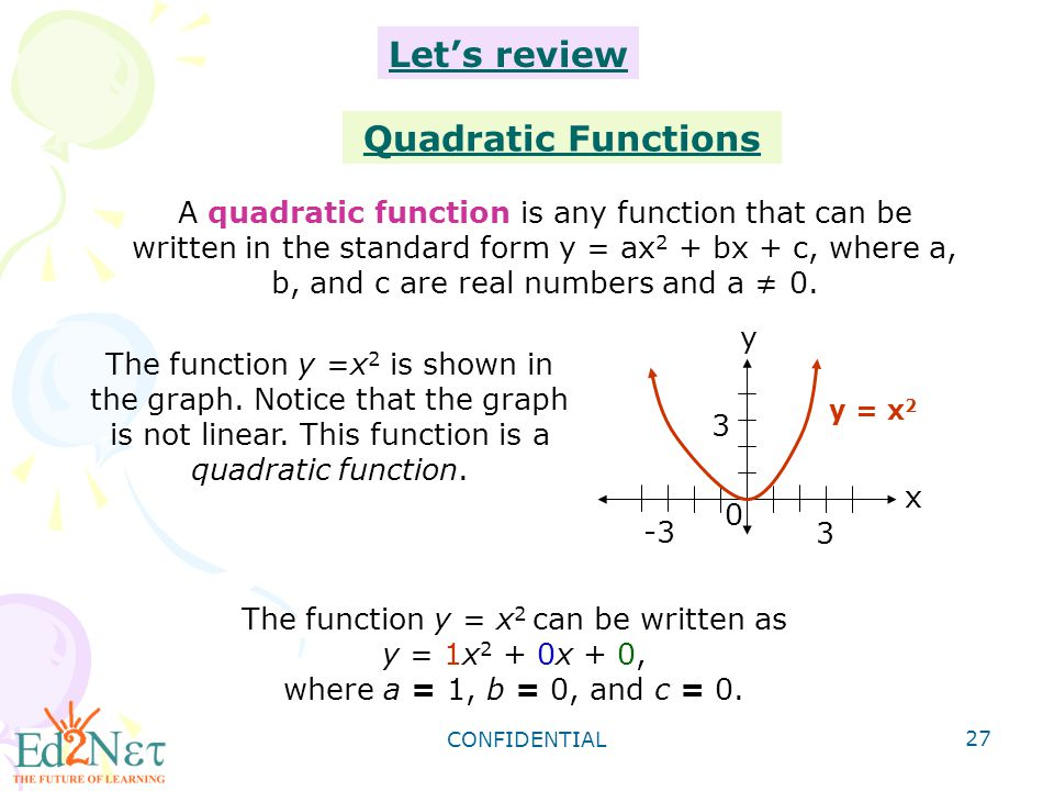 The function y = x2 can be written as y = 1x2 + 0x + 0,