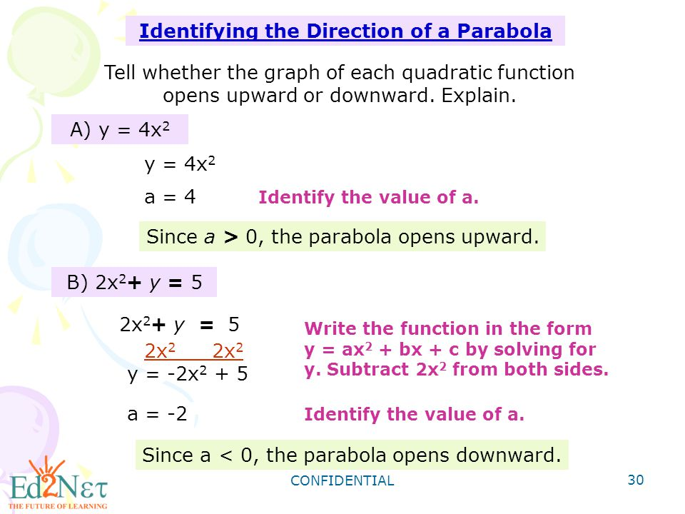 Identifying the Direction of a Parabola
