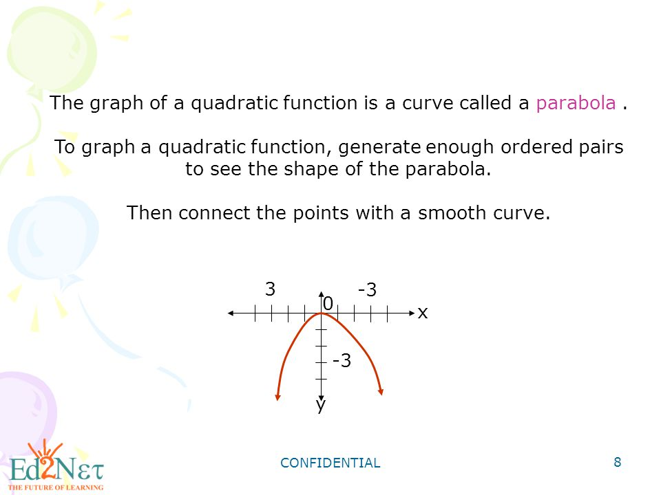 The graph of a quadratic function is a curve called a parabola .