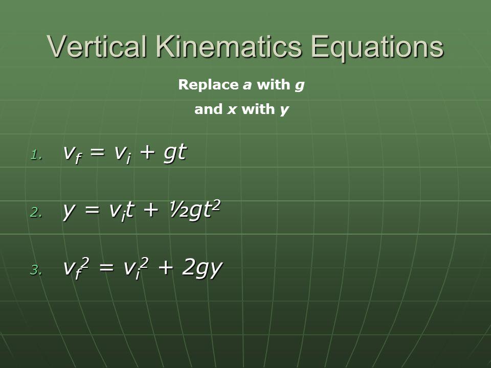 Vertical Kinematics Equations