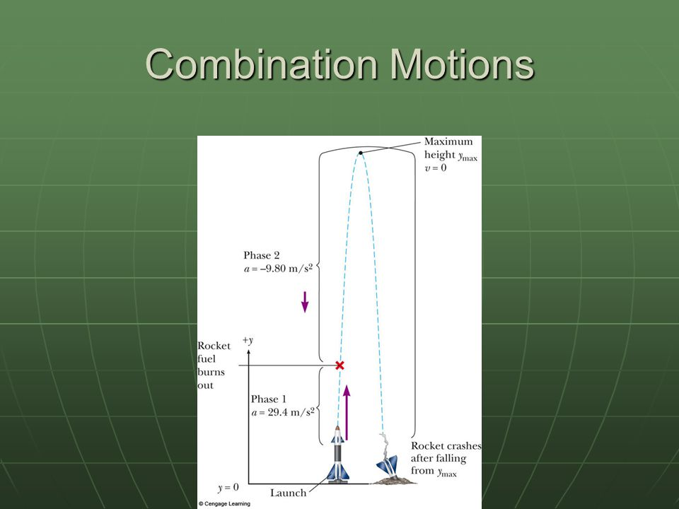 Combination Motions