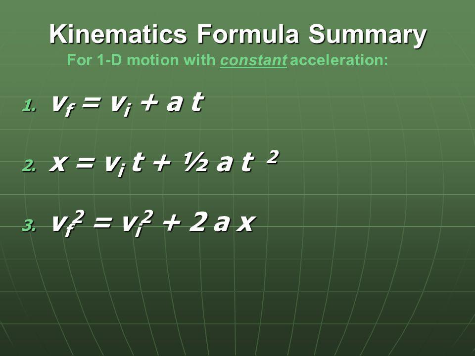 Kinematics Formula Summary