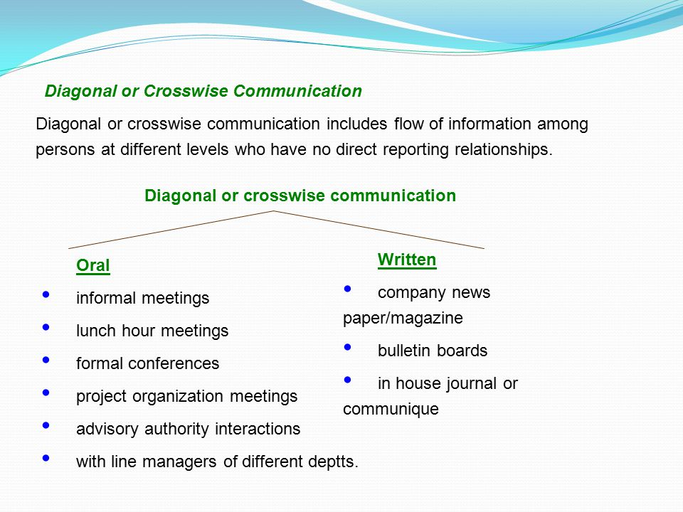 Diagonal or Crosswise Communication