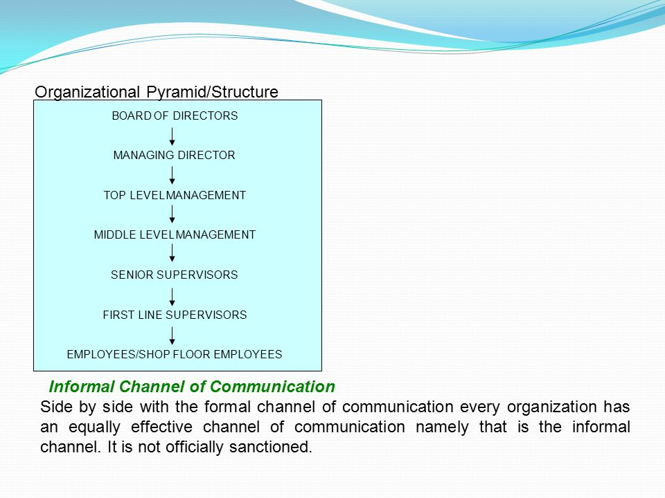 Organizational Pyramid/Structure