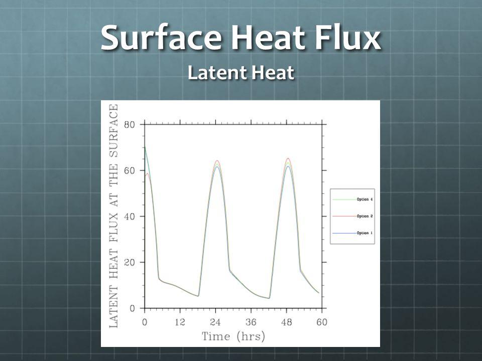 Surface Heat Flux Latent Heat