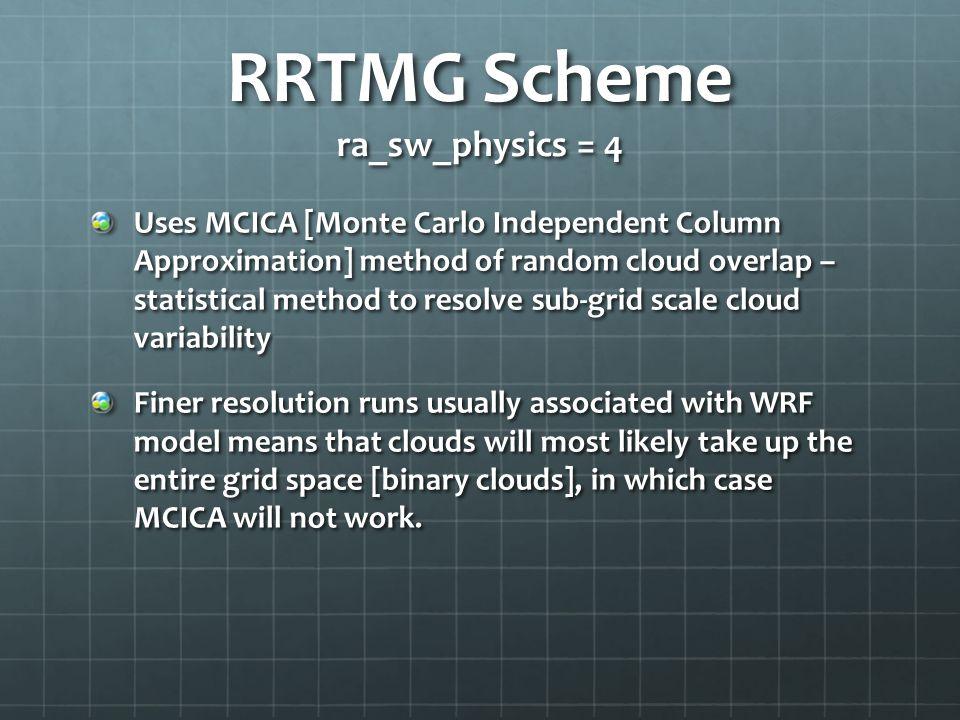 RRTMG Scheme ra_sw_physics = 4