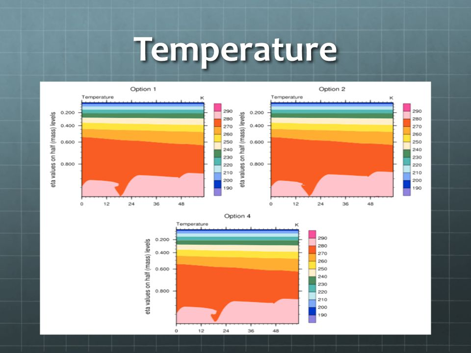 Temperature ----- Meeting Notes (11/29/10 10:20) -----