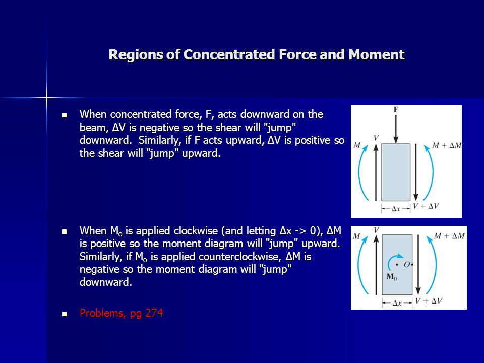Regions of Concentrated Force and Moment
