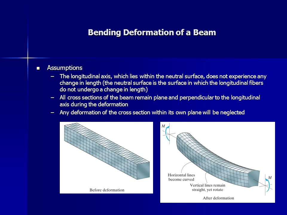 Bending Deformation of a Beam