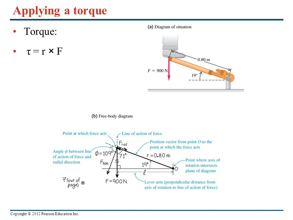 Applying a torque Torque: τ = r × F