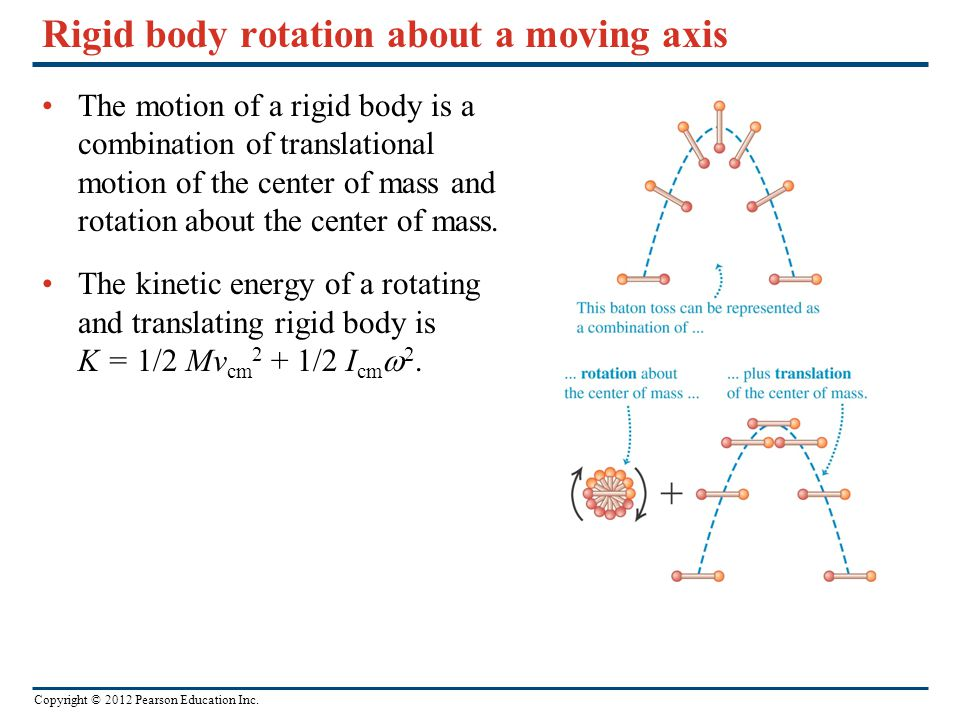 Rigid body rotation about a moving axis
