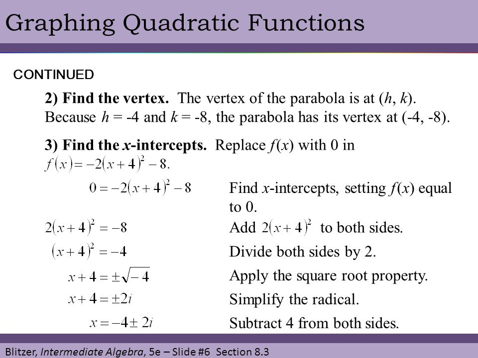 how to find the intercepts of a radical function